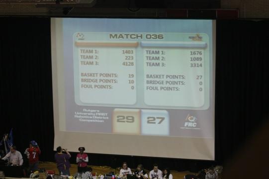Match Score: 29 Red, 27 Blue